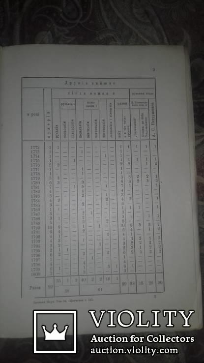 Галицько-Руська бібліографія за роки 1772-1800 злагодив І. Левицький. 1903р., фото №4