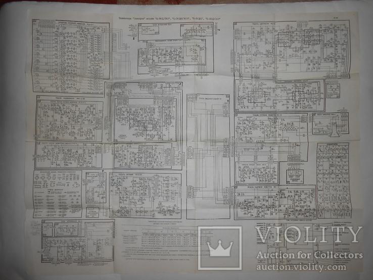 Документ Телевизор Электрон 1988 год, фото №6