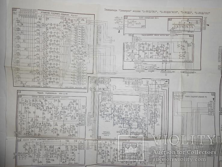 Документ Телевизор Электрон 1988 год, фото №7