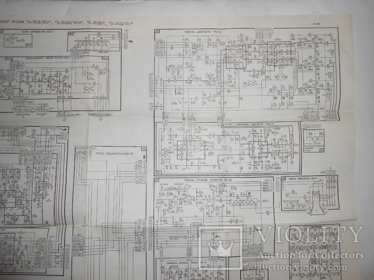 Документ Телевизор Электрон 1988 год, фото №8