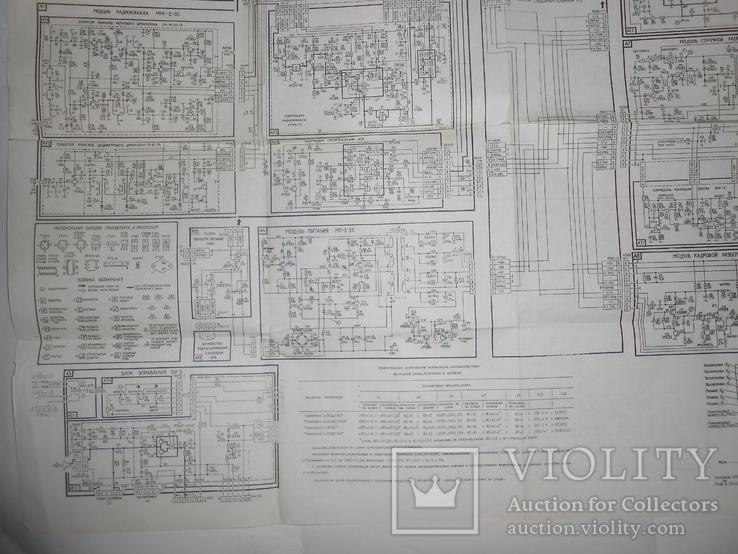 Документ Телевизор Электрон 1988 год, фото №9