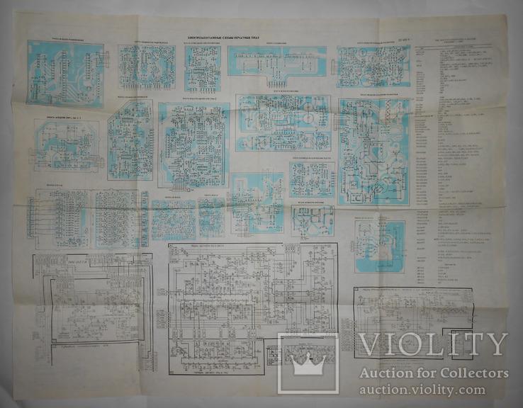 Документ Телевизор Электрон 1988 год, фото №10
