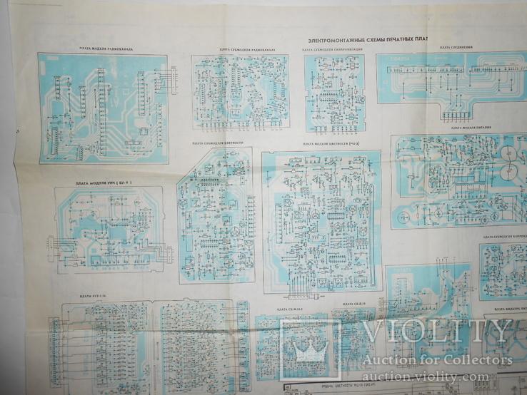 Документ Телевизор Электрон 1988 год, фото №11