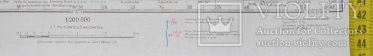 Карта Генштаб Репьёвка М-37-IX, фото №3