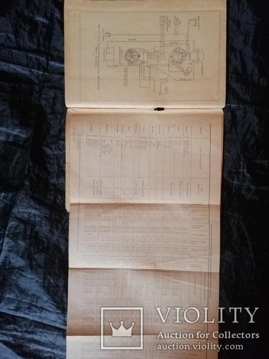 Управление трофейными мотоциклами А.К. Постников 1942г., фото №6