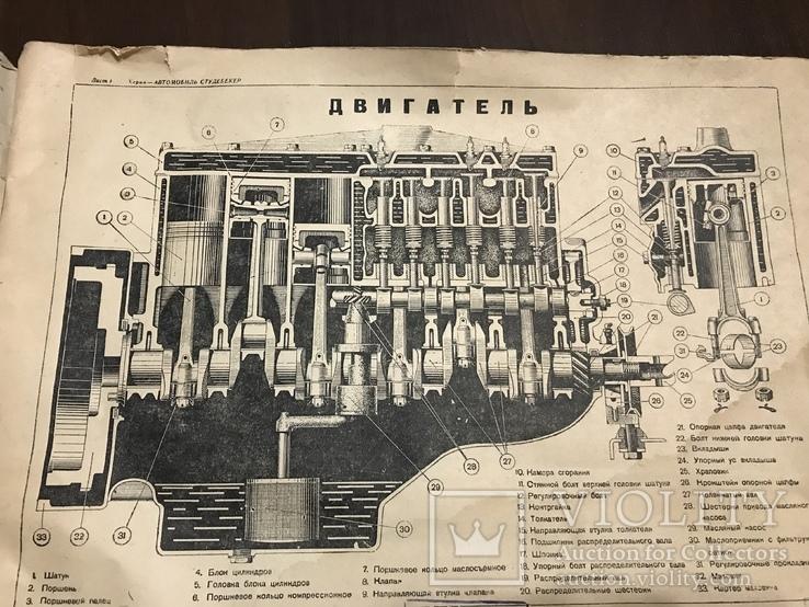 1947 Грузовой Автомобиль Студебекер, фото №4