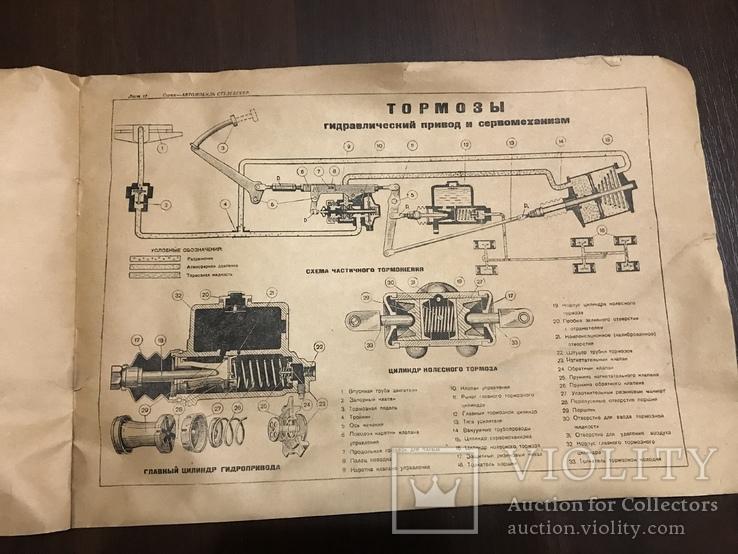 1947 Грузовой Автомобиль Студебекер, фото №11