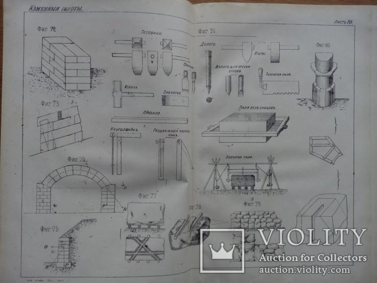 Строительное искусство и Архитектура 1895 г. С 455 рисунками, фото №8