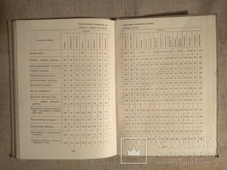 Ремонт канцелярских пишущих машин 1966, фото №6