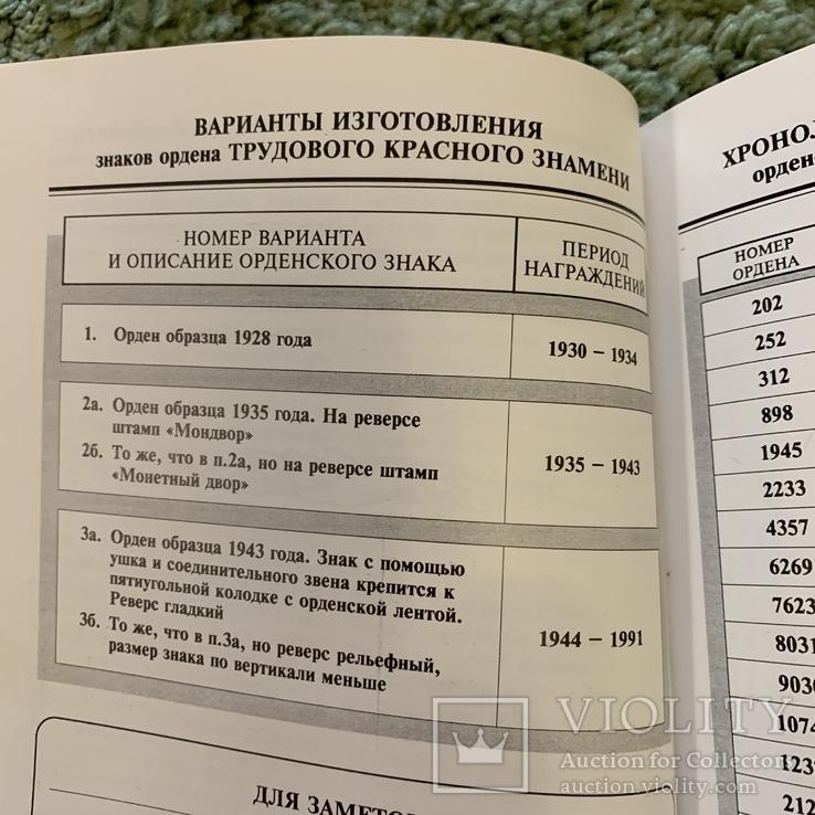 Ордена СССР . А . Куценко . Экземпляр № 0370 ., фото №13
