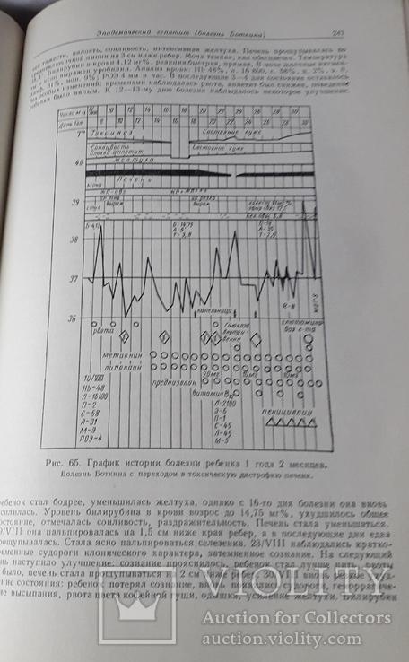 Руководство по педиатрии (5 и 6 том), фото №10
