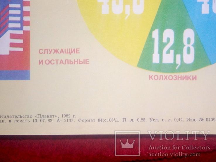 Плакат СССР      1982 год, фото №7