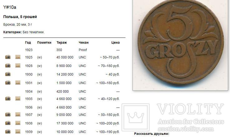 Польша 5 грошей 1934 год., фото №7