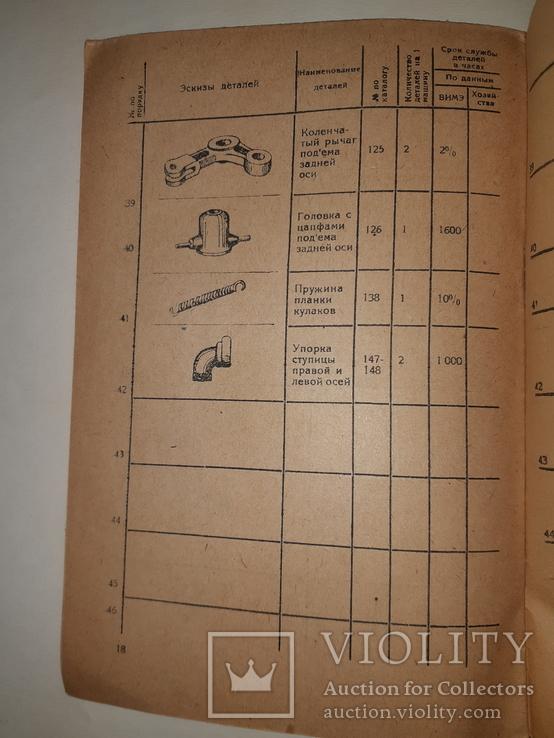 1932 Сроки службы деталей тракторного лушильника, фото №6