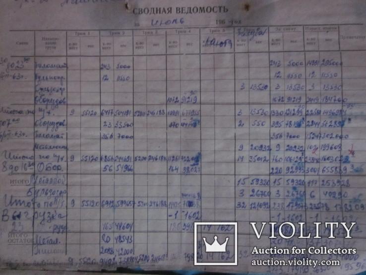 Портовая документация на загрузку судна. Ильичёвск.1963 г., фото №12