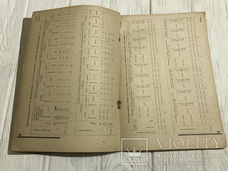 1932 Известия Кожевенная промышленность : 5 номеров, фото №11