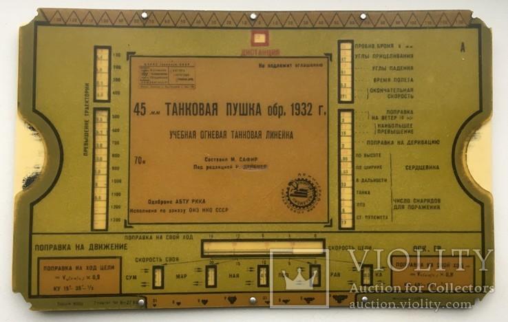 Учебная танковая линейка.1935 г.