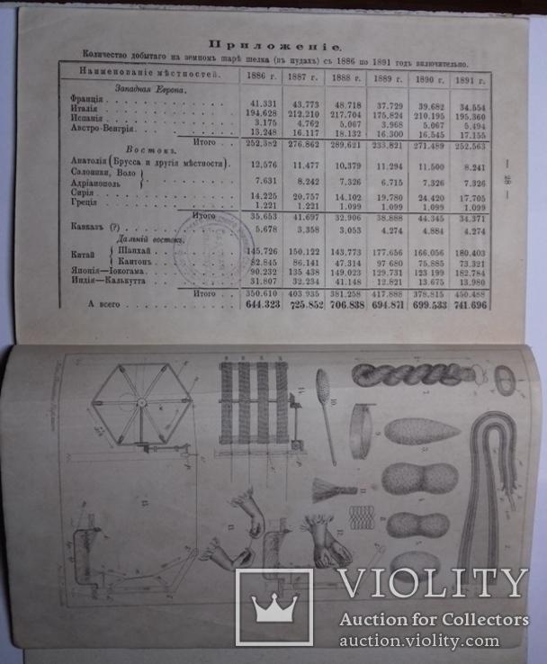 Наставление к размотке коконов 1893 год, фото №9