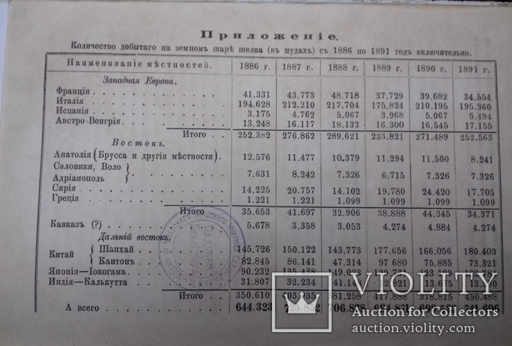 Наставление к размотке коконов 1893 год, фото №10