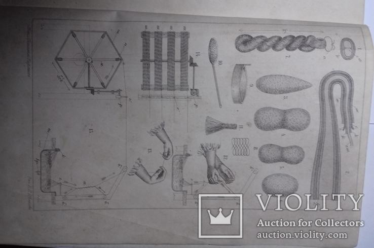 Наставление к размотке коконов 1893 год, фото №11