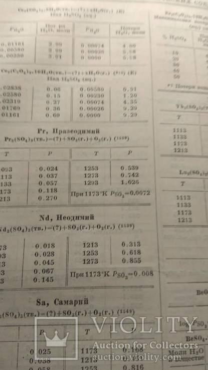 Тех. Энциклопедия 1932-34 гг. (4 тома), фото №5