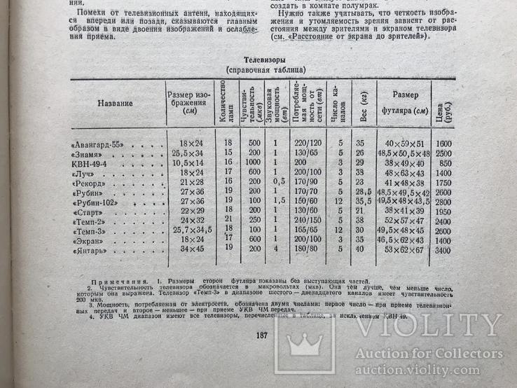 1959 Полезные советы, фото №2