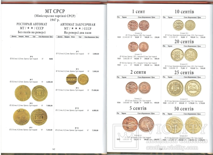 Каталог Монеты СССР 1921-1991. Монети СРСР, фото №12