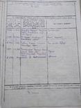 Личное дело Подполковник Югославия Сербия Гражданство СССР, фото №10