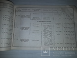 Кондитерские изделия  НАРКОМСНАБА РСФСР 1934, фото №7