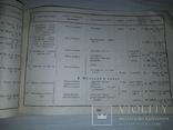 Кондитерские изделия  НАРКОМСНАБА РСФСР 1934, фото №10