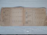 Кондитерская фабрика Путь к социализму 1930е тир.200шт., фото №6