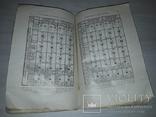 Учения о локализациях Головной мозг 1929 В.В.Крамер, фото №12