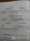 Книга 1839 Мистицизм Кабалистика Магия Парацельс, фото №10