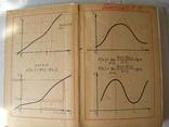 Алгебра и начала анализа 9 и 10 класс, фото №3