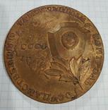 Государственный таможенный контроль СССР, фото №2