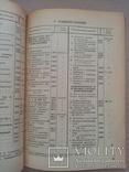Номенклатура изделий и полуфабрикатов 1938 год, фото №8