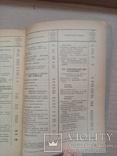 Номенклатура изделий и полуфабрикатов 1938 год, фото №9