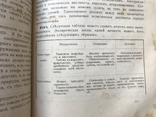 1911 Уильям Джэмс. Психология, фото №9