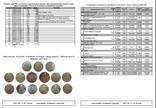 Актуальный Каталог Монети України Монько Л.И. PDF формат, фото №3