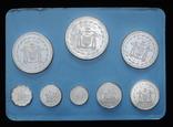 Годовой Набор Долларов 1975, Белиз в Коробке, фото №3