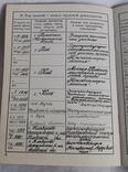 Учетная карточка члена КПСС, фото №7