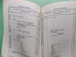 """1913 г. """"Подробное описание редких монет, фарфора, старинных вещей"""" Репринт, фото №8"""