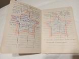 3 документа на Артиста Дудин В. И. СССР. Военный билет. Аттестат., фото №8