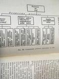 Основы управления войсками в бою, фото №8