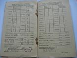Членская книжка, г.Алма-Ата 1941 год,Артель, фото №10