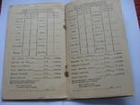 Членская книжка, г.Алма-Ата 1941 год,Артель, фото №11