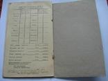 Членская книжка, г.Алма-Ата 1941 год,Артель, фото №12