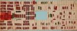 Резисторы разные, фото №2