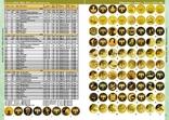 Каталог Монет СССР и России 1918-2021 годов (c ценами). Издание сентябрь 2020 года., фото №6
