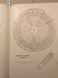 Беседы о питании А.А.Покровский 1964 р, фото №11